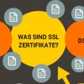 Was sind SSL Zertifikate