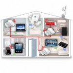"Connect at Home"" - Smart Home - moderner Wohnen im vernetzten Multimedia-Haus"