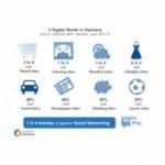 Ein digitaler Monat in Deutschland