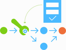 Comindware: Online Taskmanagement