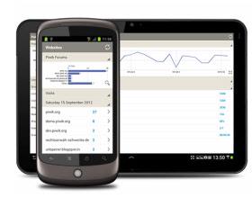 Piwik Mobil App