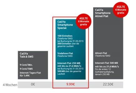Vodafone CallYa Tarife ab 02.02.2015