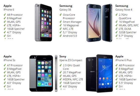 Top Smartphones mit technischen Daten im schnellen Blick