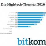 Die wichtigsten Hightech-Themen und Trends 2016 (c) Bitkom