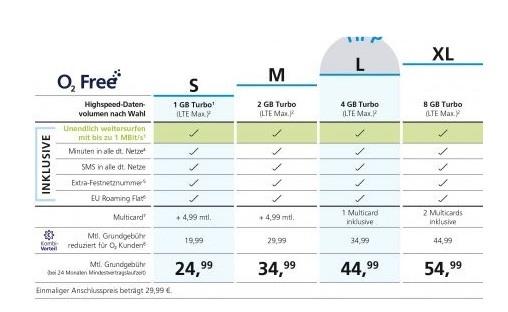 o2 free tarif übersicht