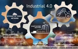 Industrie 4.0 Konzept