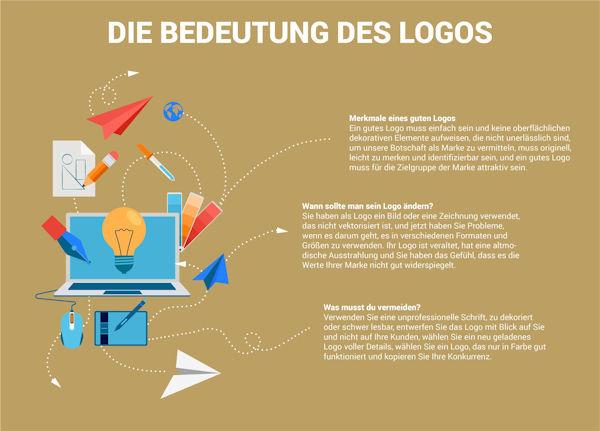 Die Bedeutung des Logos